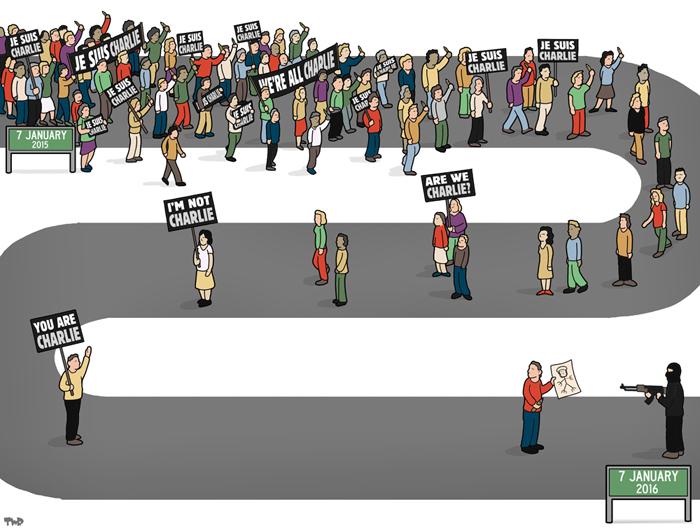 160106 Charlie Hebdo anniversary
