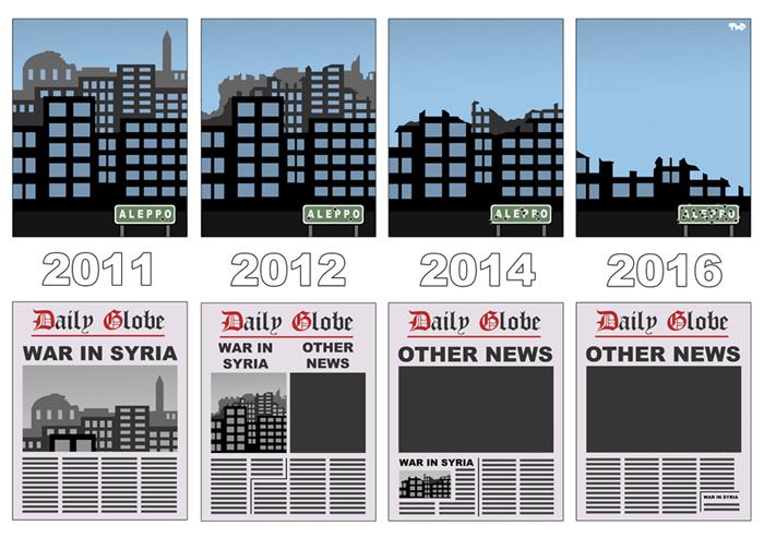 160815 Syria-Aleppo