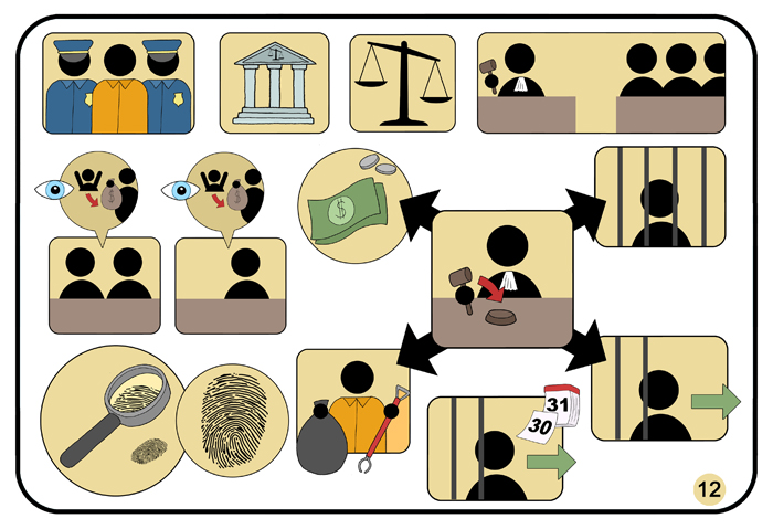 Crime&Trial